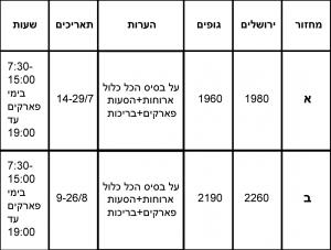 קייטנות בירושלים